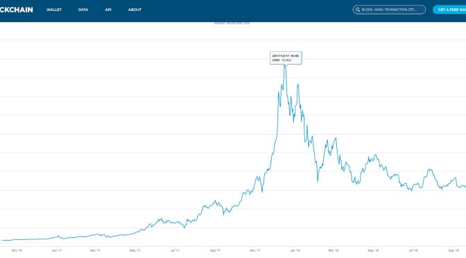 """Pump-and-dump"": la estrategia con que influencers engañan a pequeños inversores en bolsa"